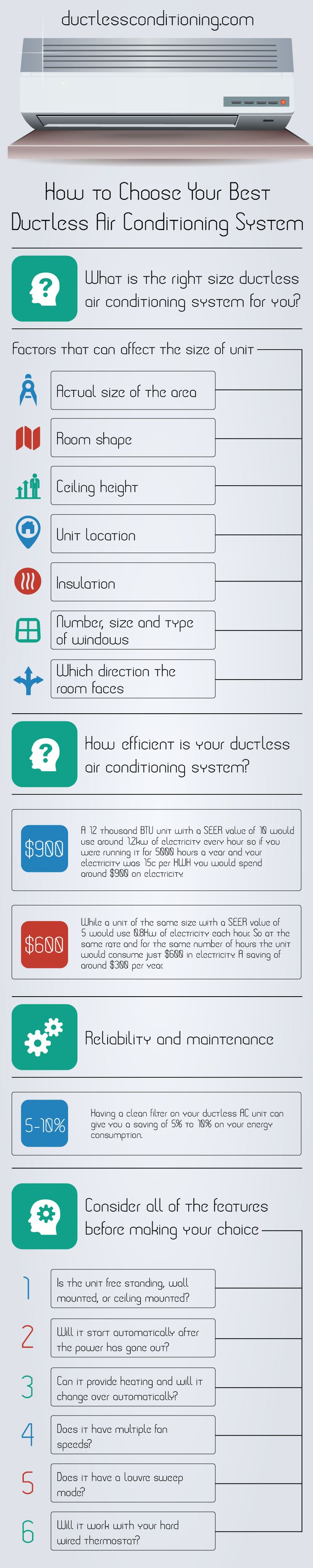 Check our full guide on ductless air conditioning and choose your best split ductless HVAC system http://www.ductlessconditioning.com/
