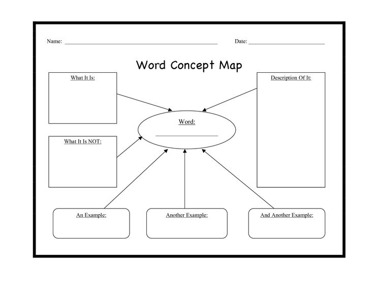 Word Concept Map Visual Aid Students Can Use This