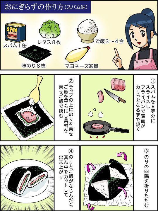 作り方はとても簡単。 今回、紹介するのはスパム味のおにぎらずの作り方です。 まず、スパムを8等分にスライスし、フライパンで表面がカリッとなるまで焼きます。 ラップの上にのりを乗せ、ご飯を平らにし具材を乗せご飯を挟みます。 のりの四隅を折りたたみ、のりとご飯がなじんだら、真ん中をカットして出来上がりです。