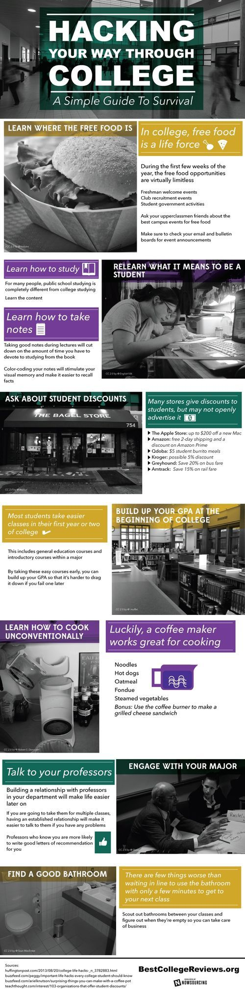 Ultimate college survival infographic | College Life | Snow College #snowreslife