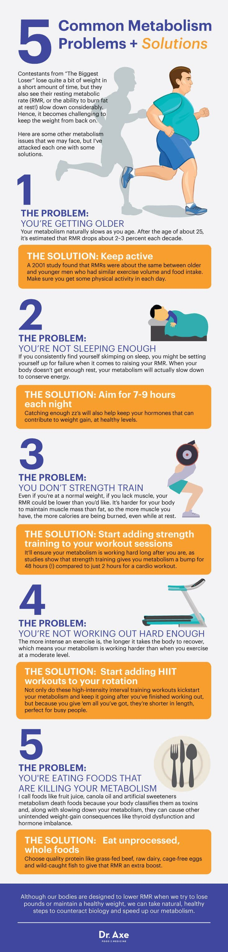 Going on a diet or purchasing the latest weight-loss products might seem like a quick way to shed pounds. But, you might not get the results you hoped for if you don't take your metabolism into account. Here are 5 daily habits that can speed up your metabolism. Source:http://draxe.com/