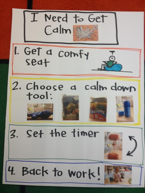 Anchor chart for teaching coping skills