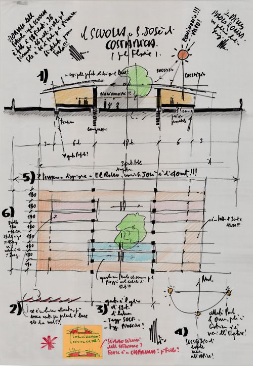 Renzo Piano La scuola a S. José di Costarica. Pen, Pencil, Marker, & Post It on Trace Paper