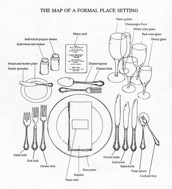 Table Setting Diagram
