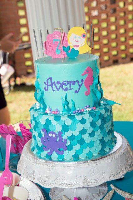 Birthday Cakes Under