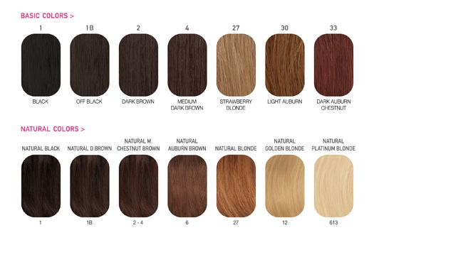 Natural Hair Color Chart Levels Google Search Erp