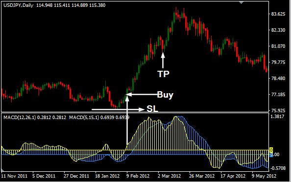 Naked forex download