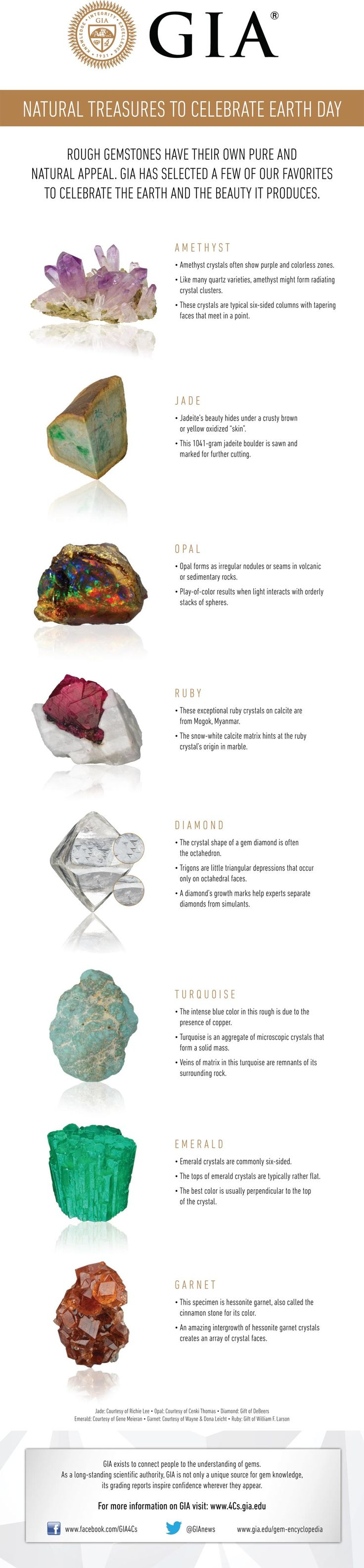 Gemstones: Natural Treasures to Celebrate Earth Day.