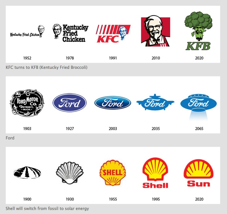 the past and the future of famous logos with 5 new