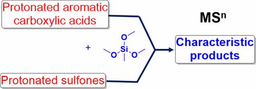 Identification of Protonated Sulfone and Aromatic Carboxylic Acid Functionalities in Organic Molecules by Using Ion–Molecule Reactions…