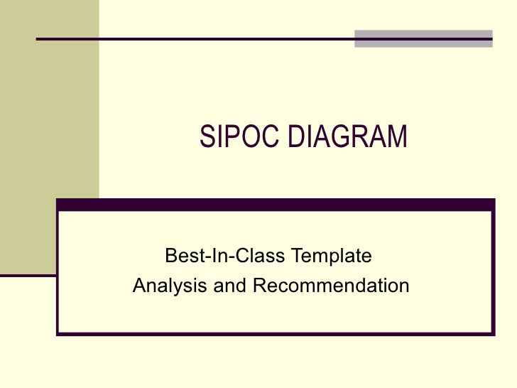 SIPOC Presentation.ppt by Sixsigmacentral via slideshare