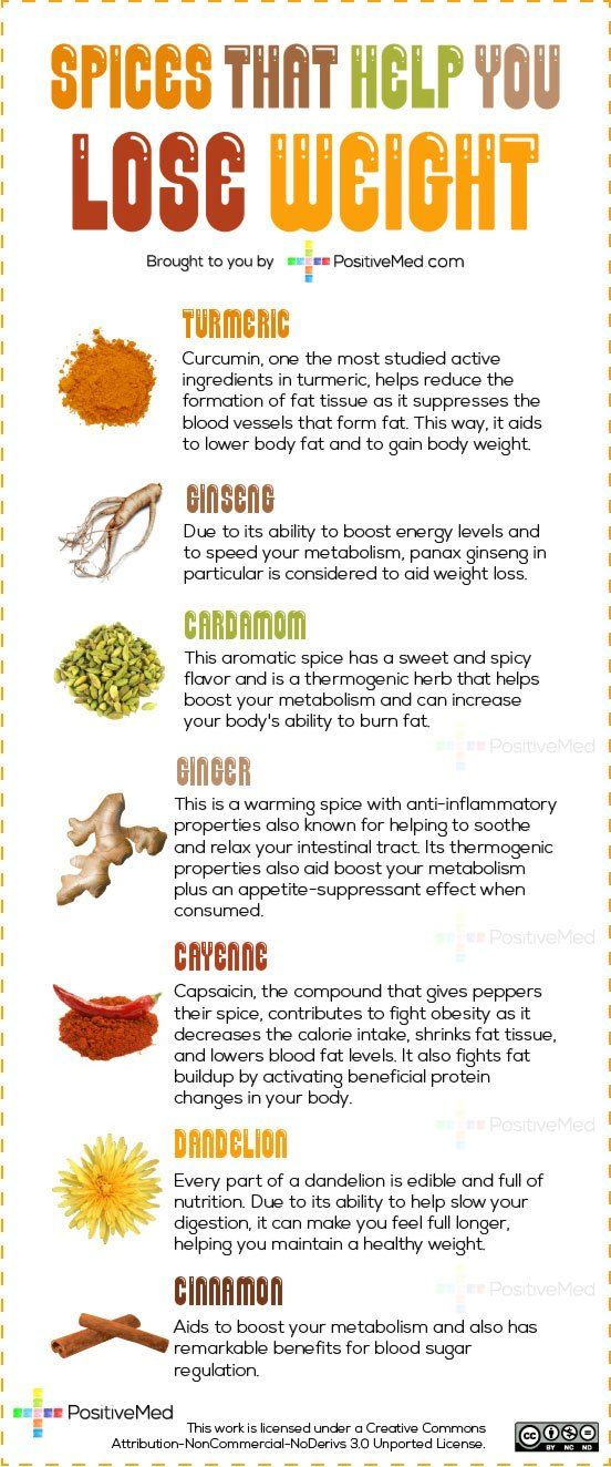 spices to help you loose weight