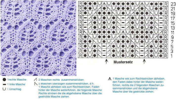 Lochmuster ~ lace knitting pattern, leaves ~ Maschenzahl teilbar durch 8 + 9 + 2 Randmaschen. Die Strickschrift zeigt die Hin-Reihen an, alle Maschen und Umschläge der Rück-Reihen links stricken. Mustereinteilung: 1x vor dem rechten Pfeil die Maschen, dann den Mustersatz fortlaufend von Pfeil bis Pfeil wiederholen, mit den Maschen nach dem linken Pfeil endet die Reihe. Fortlaufend die Reihen 1 – 24 wiederholen.
