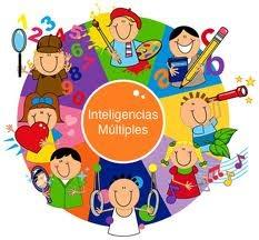 Ejemplo de actividades que supuestamente trabajan las inteligencias múltiples.Ojo, siempre se trabaja alguna de las IIMM, pero hay que hacerlo de un modo sistemático y adecuado a cada niño.