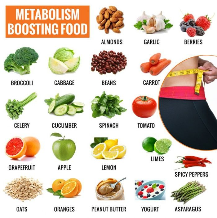 Boost that metabolism and get rid of that fat!