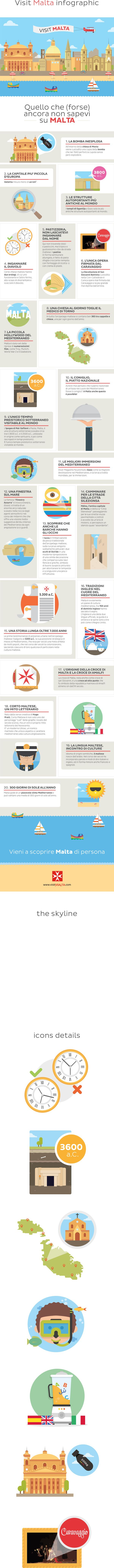 Visit Malta Infographic by Gigasweb, via Behance