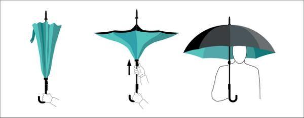 The Revolutionary New Umbrella That Mumbai Needs - Yahoo News India