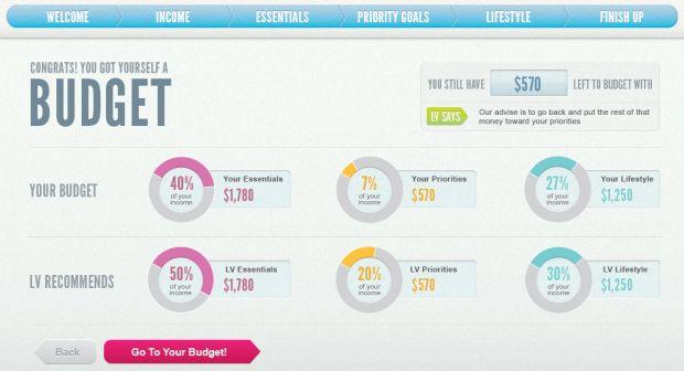 1700 best Financial images on Pinterest Finance, Financial