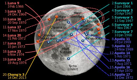 Moon landing - Clickable imagemap of the locations of all successful soft landings on the Moon to date. Dates are landing dates in UTC.