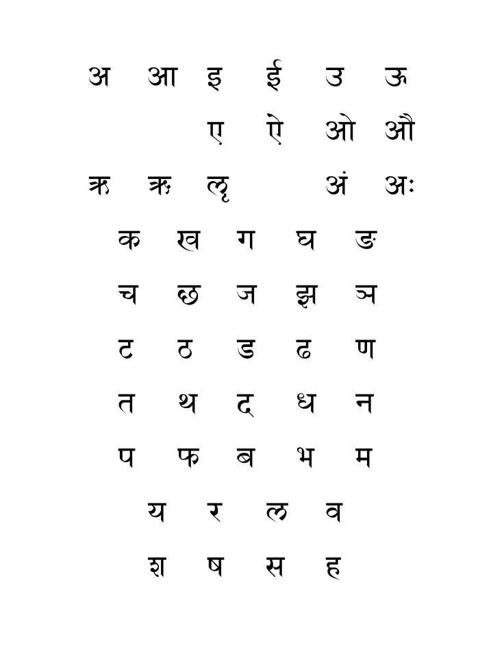 82 best Escritas images on Pinterest Languages, Glyphs and Writing - sanskrit alphabet chart