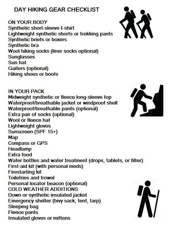 Day hiking gear checklist.