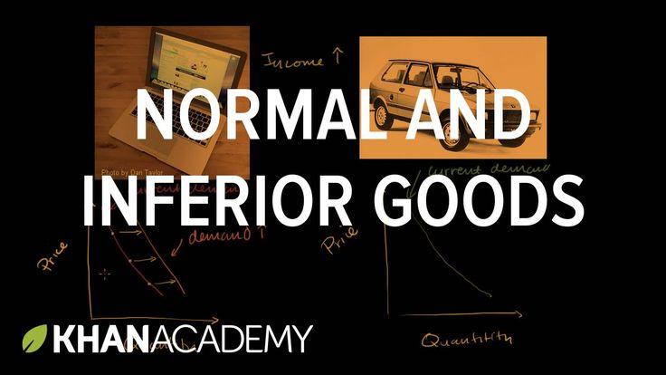 Normal and inferior goods | Supply, demand, and market equilibrium | Mic...