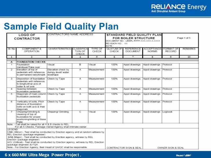 Qa Qc Plan Template Beautiful 11 Quality Management Plan Examples Pdf Word How To Plan Business Plan Template Free Action Plan Template
