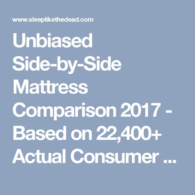Unbiased Side-by-Side Mattress Comparison 2017 - Based on 22,400+ Actual Consumer Experiences