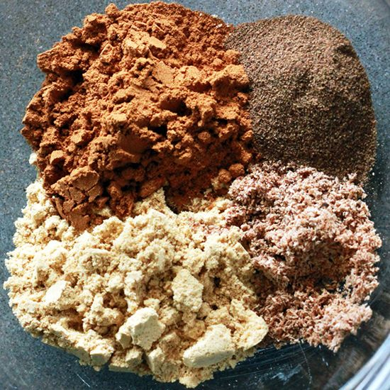 Famous and most popular Pumpkin Pie Spice recipe! just on time for this holidays!