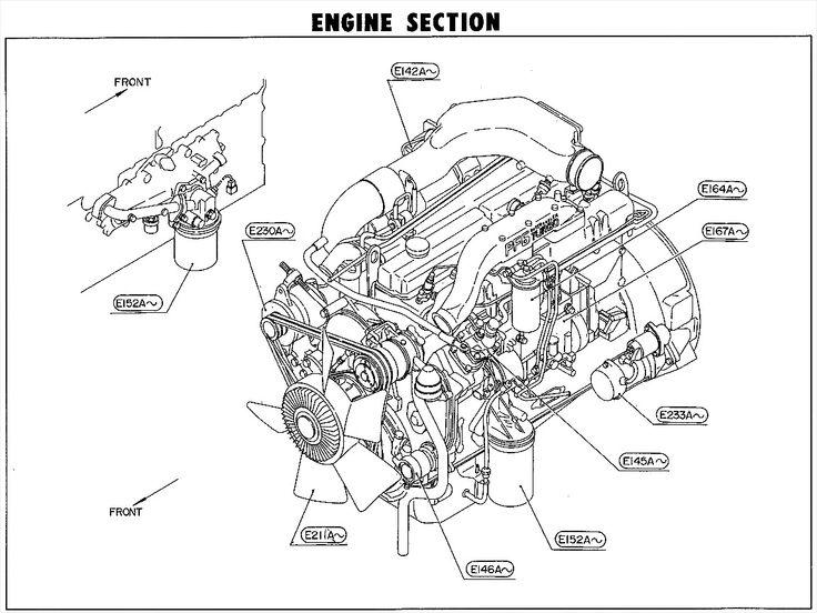 Nissan Truck Parts Cgb45a Pf6tc Diesel Engine Top Nissan Ud Wiring Diagram Ya70216