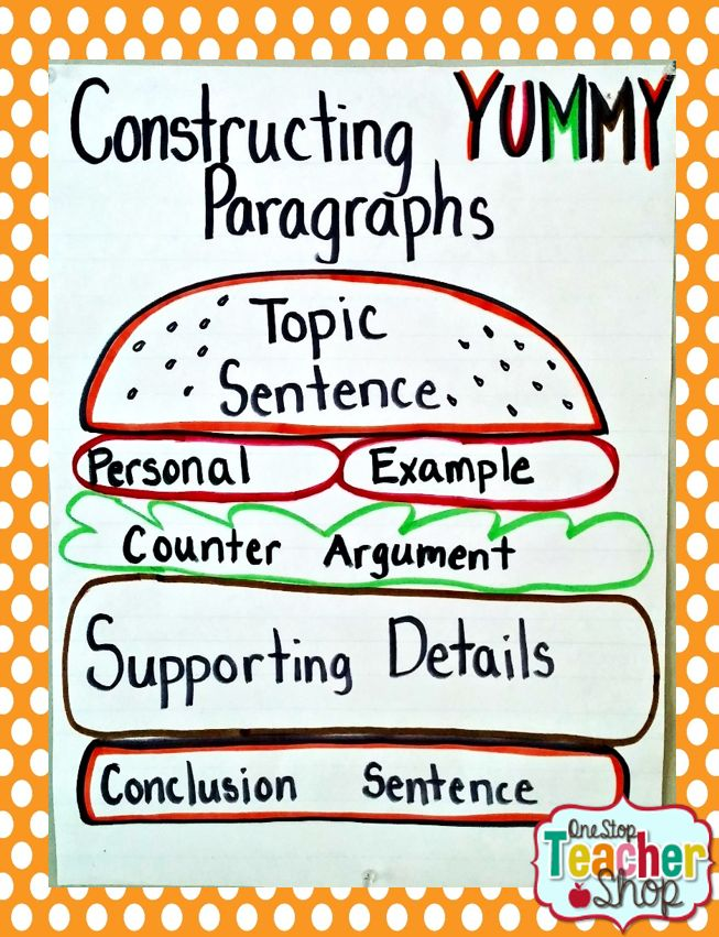 essay elementary teaching