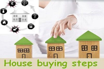 Buying a house can be demanding, but it doesn't have to be challenging,and complicated process, but generally it involves going via Gabrielle Rusignuolo suggestion for buying secondhand home.Purchasing a house may be the most complex financial process of your entire life.  https://gabriellerusignuolo.quora.com/Some-Steps-Guide-to-Buying-a-Secondhand-Home-Gabrielle-Rusignuolo