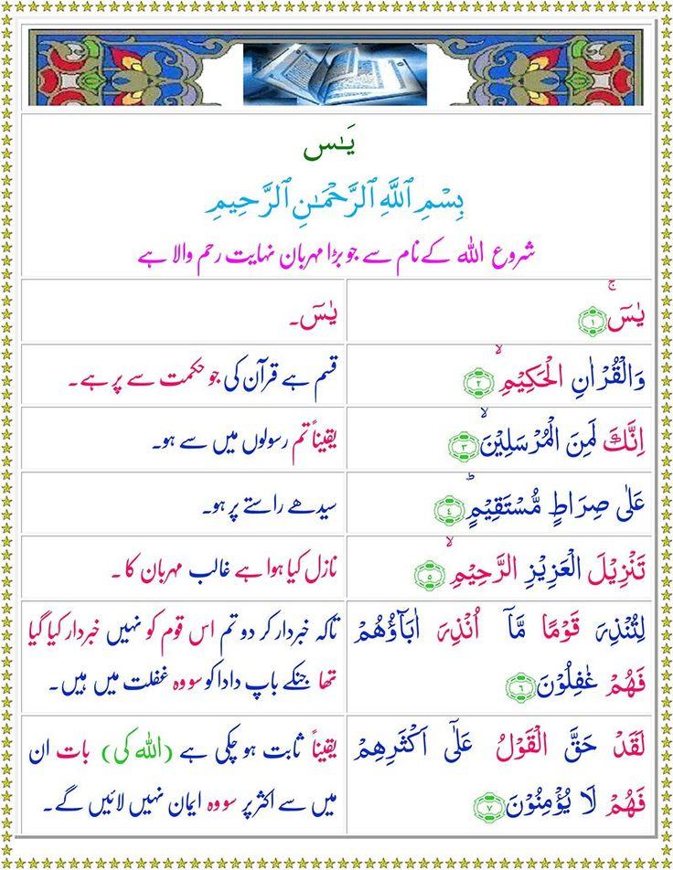 Read Surah Yasin Online Quran, Quran translation