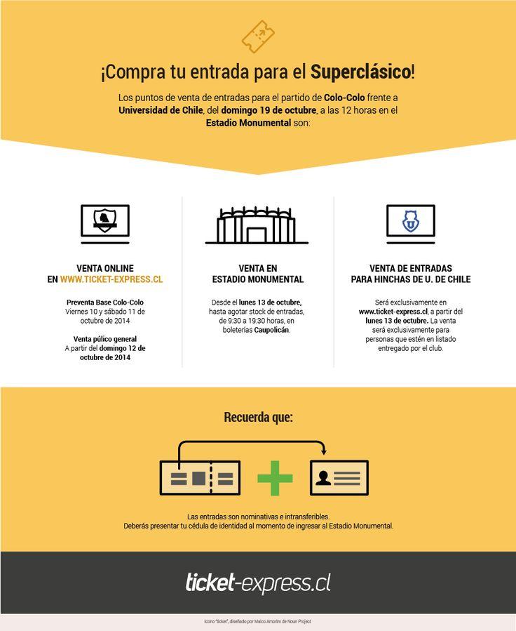 Puntos de venta de entradas para el #Superclasico entre #ColoColo y #UdeChile.