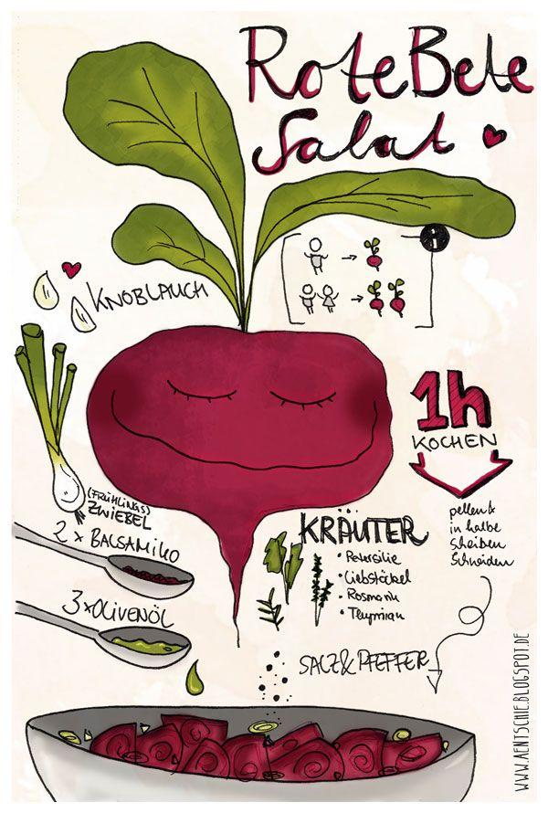 Rote Bete Salat - Cékla saláta: 1 órát főzni a céklákat, meghámozni, felszeletelni. Só, bors, fokhagyma, kakukkfű, petrezselyem, új hagyma vagy fehér hagyma, 3 ek olíva olaj, 2 ek balzsamecet.