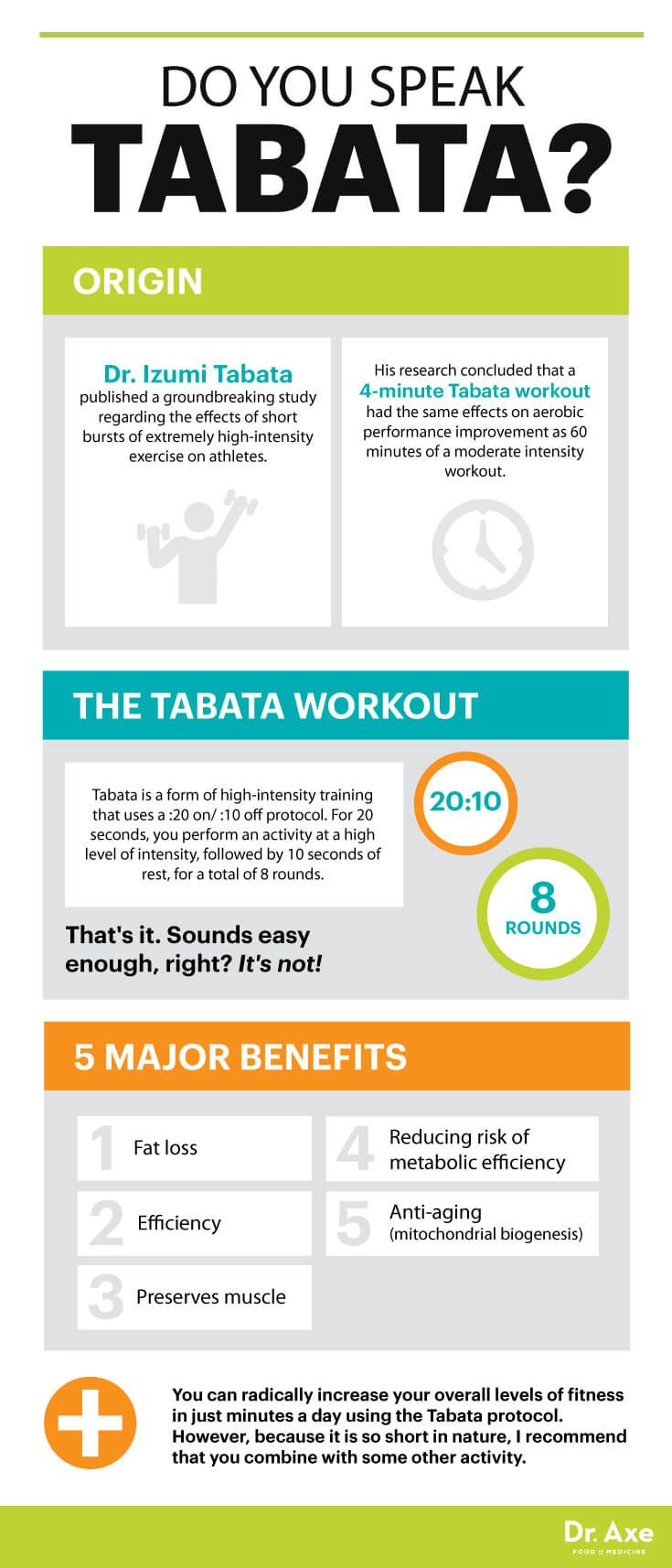 Tabata Workout: The Fastest Way to Fit & Lean? - Dr. Axe