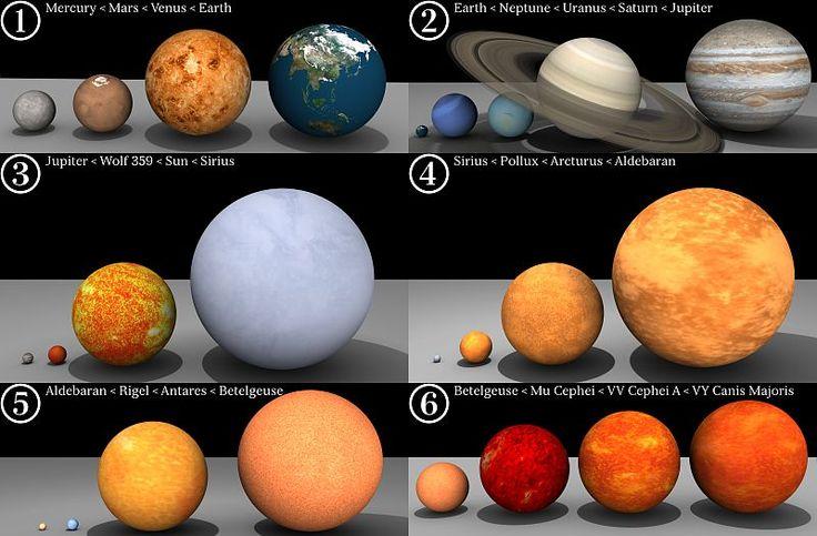 File:Star-sizes.jpg