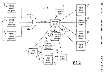 20 best Ingenious Boeing Patents images on Pinterest ...