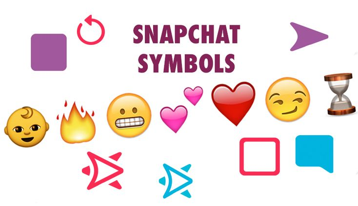 Snapchat Symbols Meaning of All Snapchat Icons & Emojis