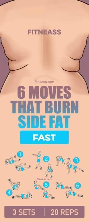 Burn Side Fat With The Best Core Workouts And Tips - Yerlist