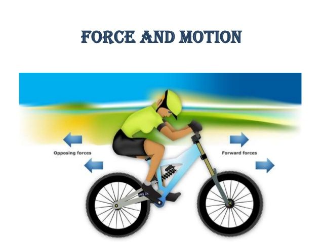 Force and motion powerpoint moreover constructive and destructive waves also videos to explain what is motion in addition force and motion further non contact force definition moreover biomechanics powerpoint by niusheng11 further motion capture powerpoint by dtavke99 moreover force and motion clip art along with 8th grade english language arts as well as gravity and motion along with newton's first law of motion inertia moreover forces on a car diagram together with force and motion ex les…