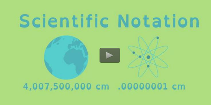 Scientific Notation- This animated Math Shorts video explains the term scientific notation and provides several examples in converting extreme numbers to and from scientific notation. It also demonstrates how to multiply numbers using scientific notation. In the accompanying classroom activity, students practice writing numbers in scientific notation and develop real-world problems for each other to solve.