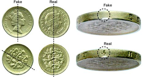 Graphic showing differences between real and fake pound coins - the pattern on the fake is not upright when the coin is rotated, and the lettering on the edge - including the distinctive cross - is unclear on the fake version