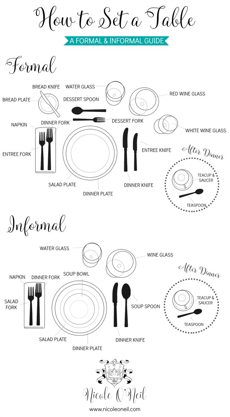 Impress your guests when entertaining with this simple guide on How to Set the Table for both formal and informal dinner parties and gatherings.  Discover how to become the perfect hostess with tips, tricks and inspiration from The Real Housewives of Sydney star, Nicole O'Neil.