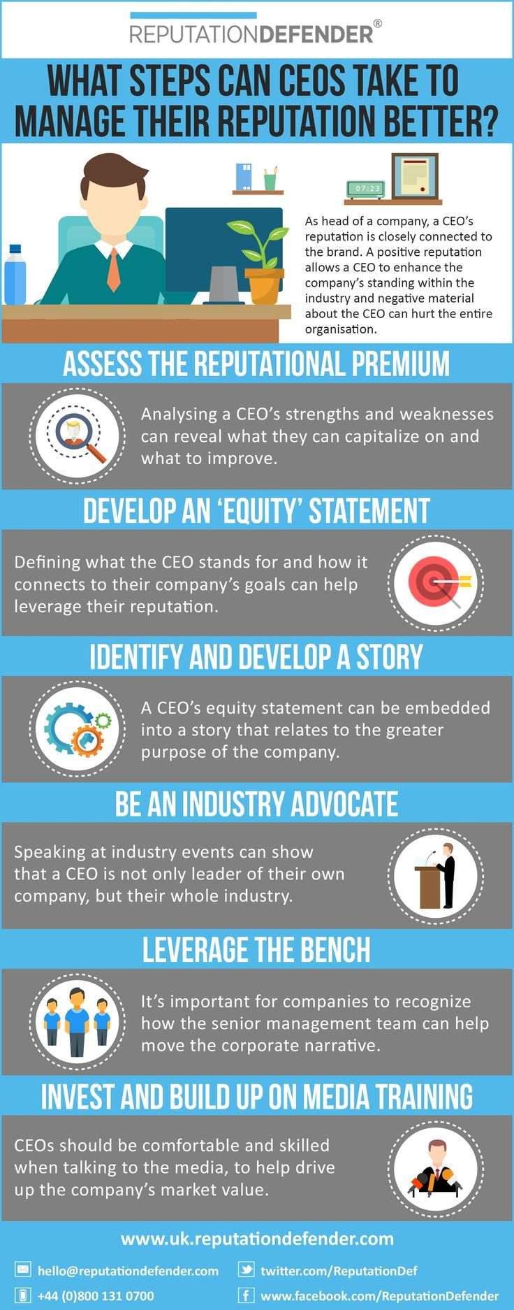 As head of a company, a CEO's reputation is closely connected to the brand. A positive reputation allows a CEO to enhance the company's standing within the industry and negative material about the CEO can hurt the entire organisation.