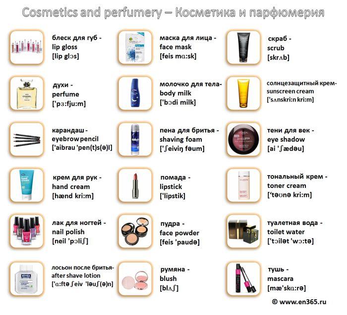 Картинки на английском языке с переводом на русский