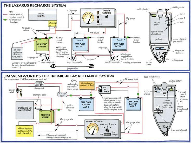 Motor Diagram Wiring Trolling