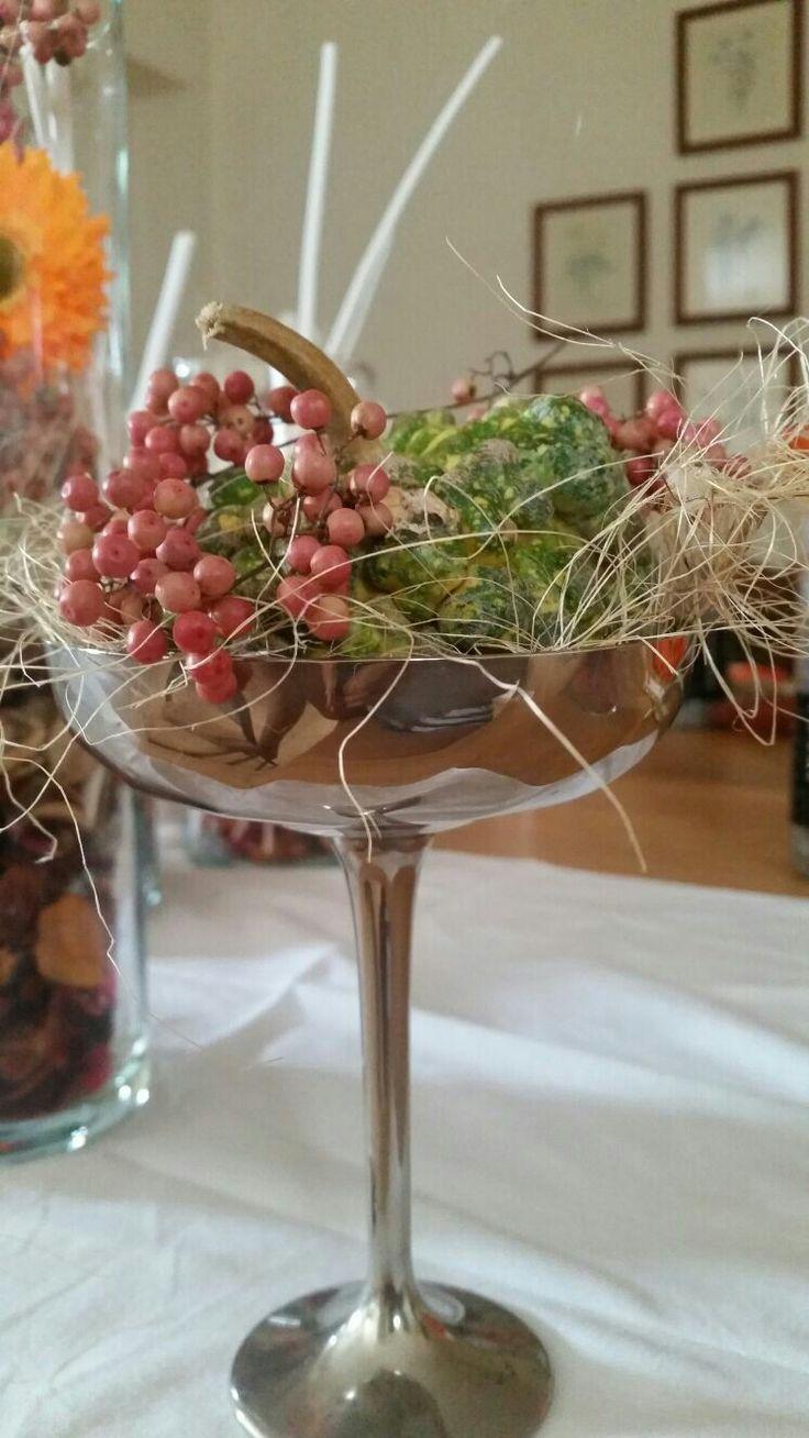 Zucca ornamentale