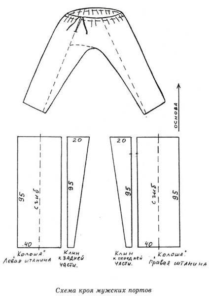 Порты штаны выкройка схема кроя