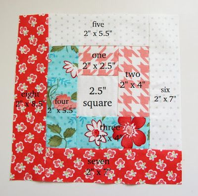 How to cut a layer cake to get little waste for log cabin blocks.  From notes of Sincerity blog